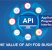 Value of API for Business