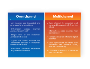 Omnichannel and multichannel - Phincon