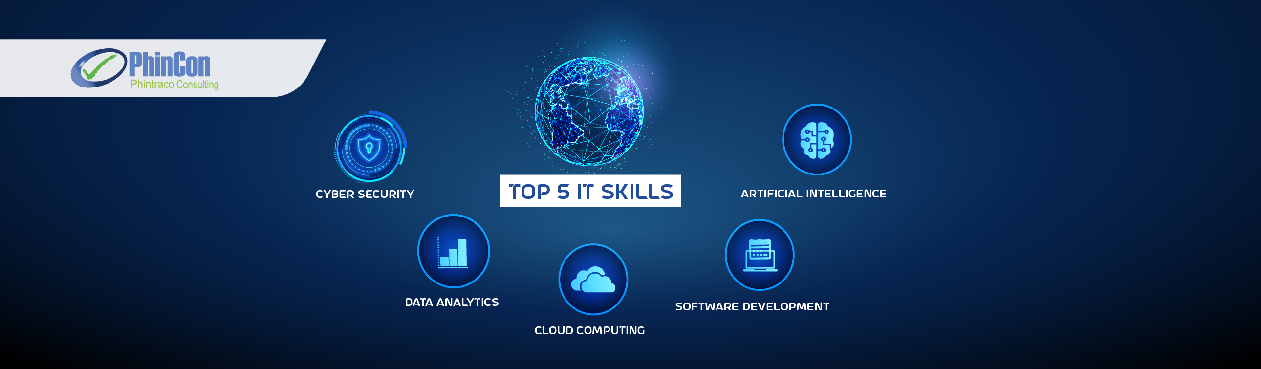 5 In-Demand IT Skills in 2021 and Beyond - PhinCon